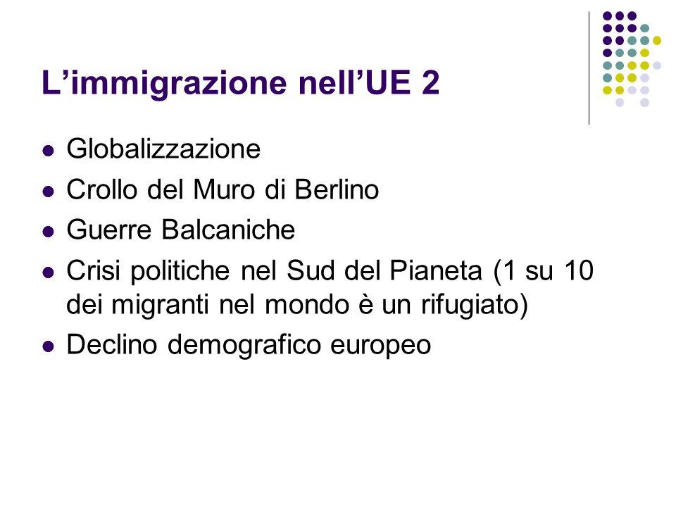 L'immigrazione nell'UE 2