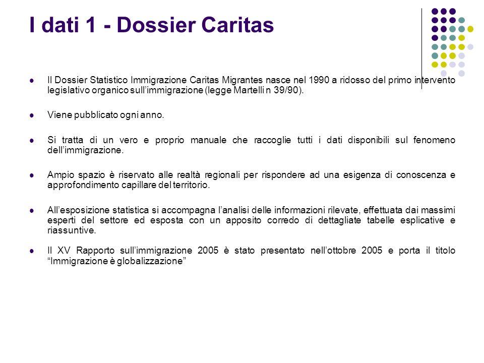 I dati 1 - Dossier Caritas
