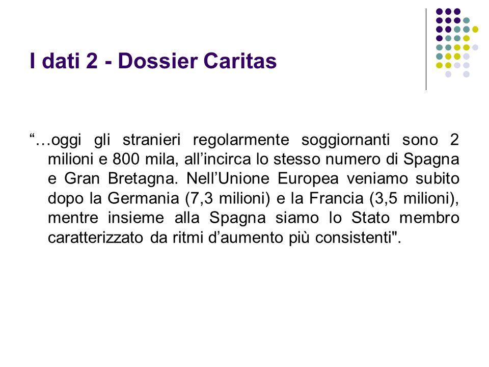 I dati 2 - Dossier Caritas
