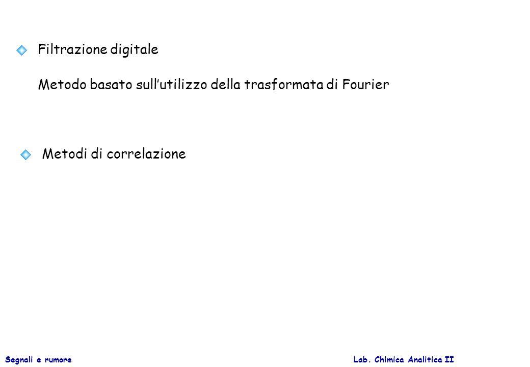 Metodo basato sull'utilizzo della trasformata di Fourier