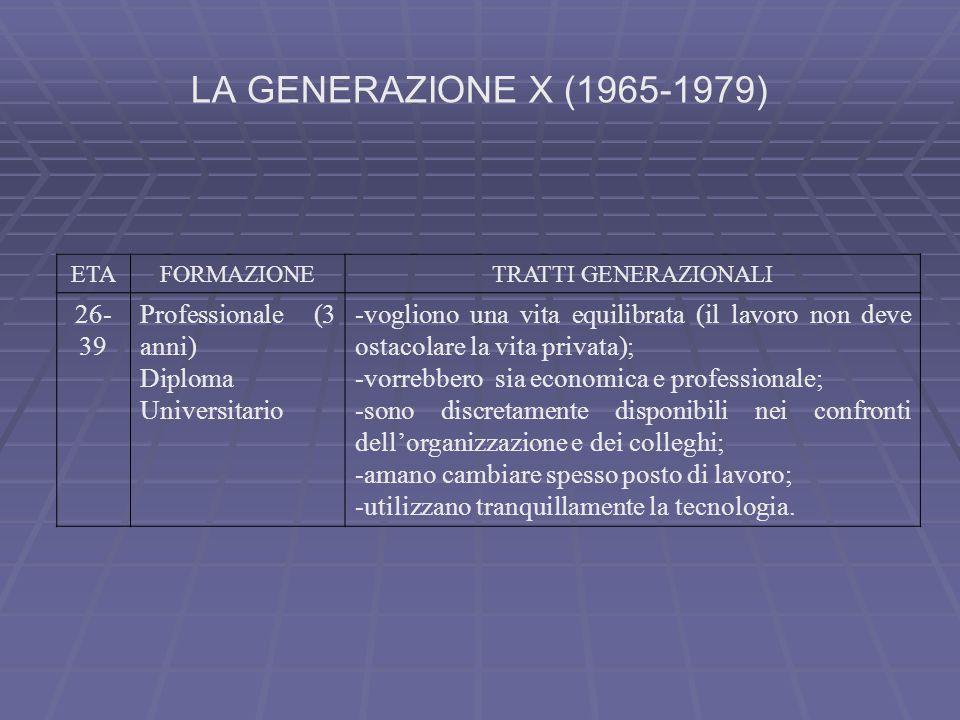 LA GENERAZIONE X (1965-1979) 26-39 Professionale (3 anni)