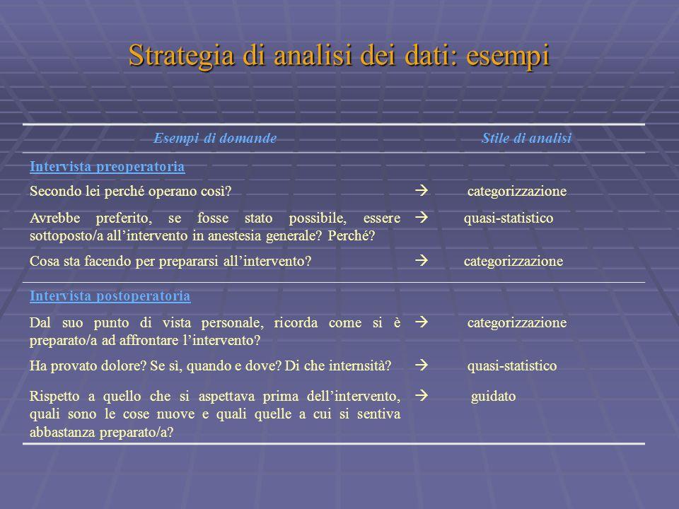 Strategia di analisi dei dati: esempi