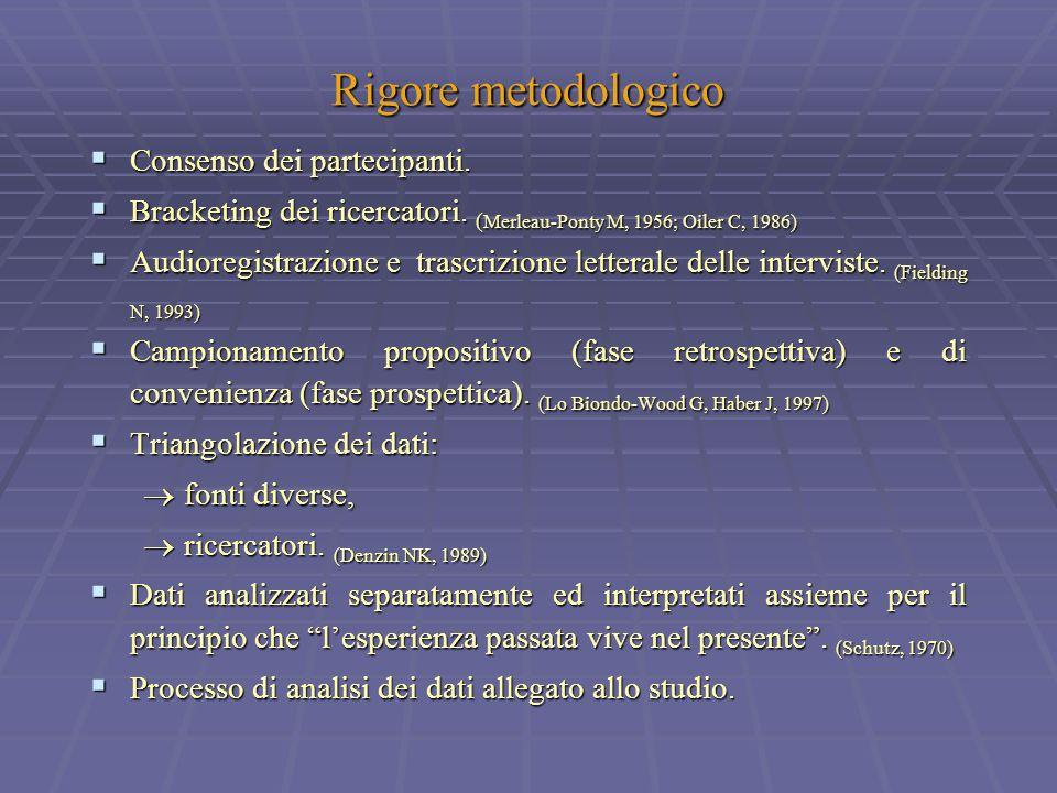 Rigore metodologico Consenso dei partecipanti.