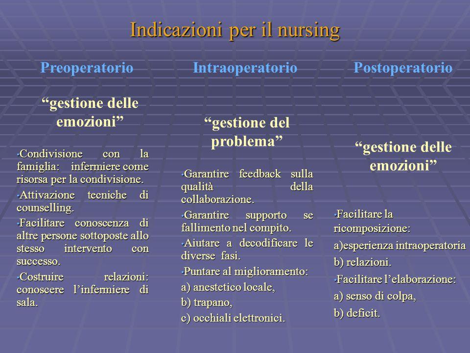 Indicazioni per il nursing