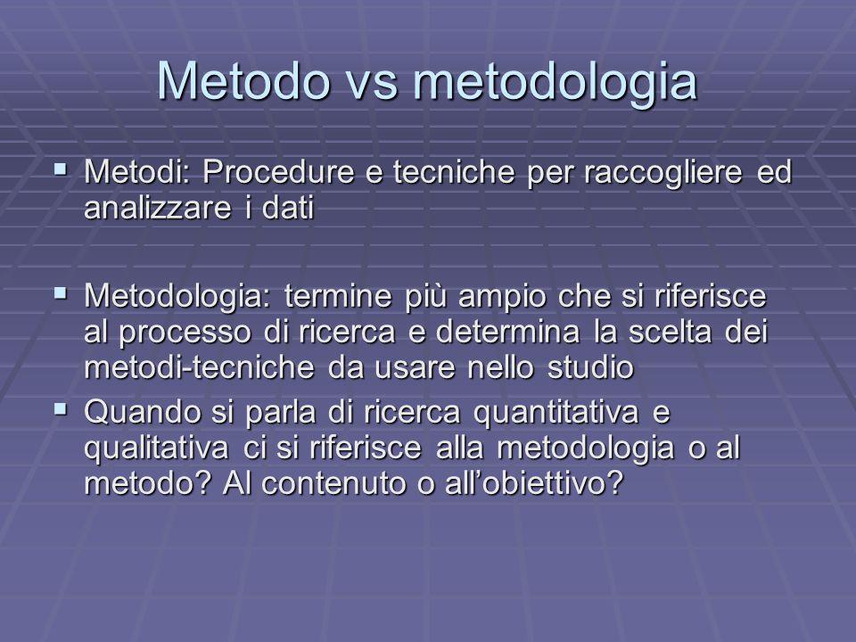 Metodo vs metodologia Metodi: Procedure e tecniche per raccogliere ed analizzare i dati.