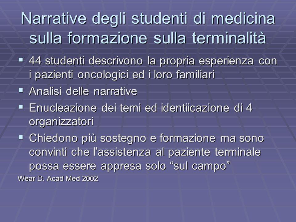 Narrative degli studenti di medicina sulla formazione sulla terminalità