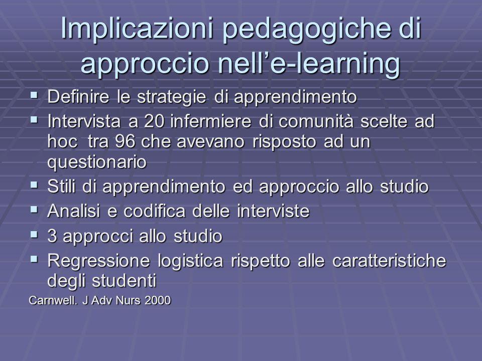 Implicazioni pedagogiche di approccio nell'e-learning