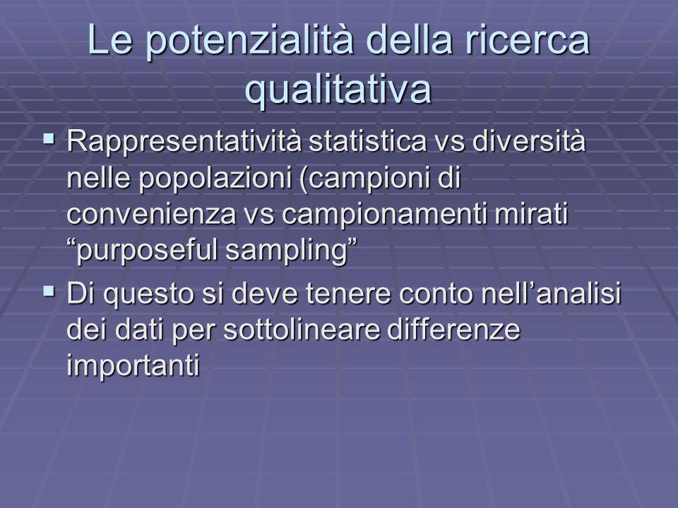 Le potenzialità della ricerca qualitativa