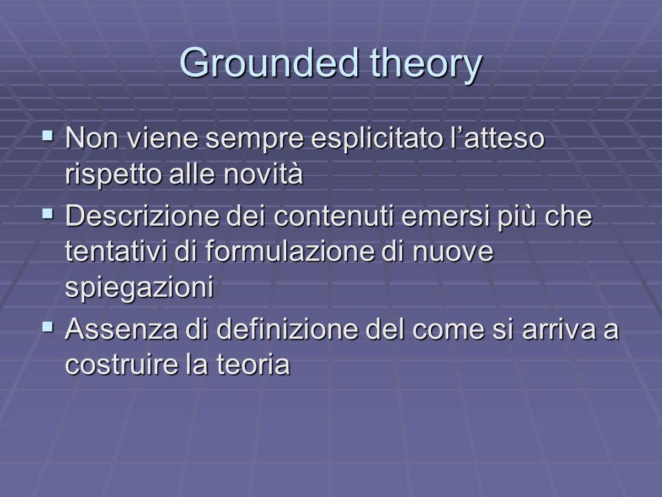 Grounded theory Non viene sempre esplicitato l'atteso rispetto alle novità.