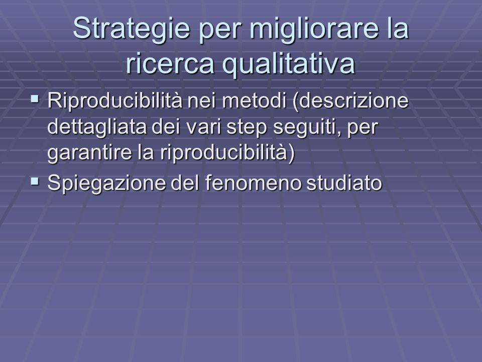 Strategie per migliorare la ricerca qualitativa