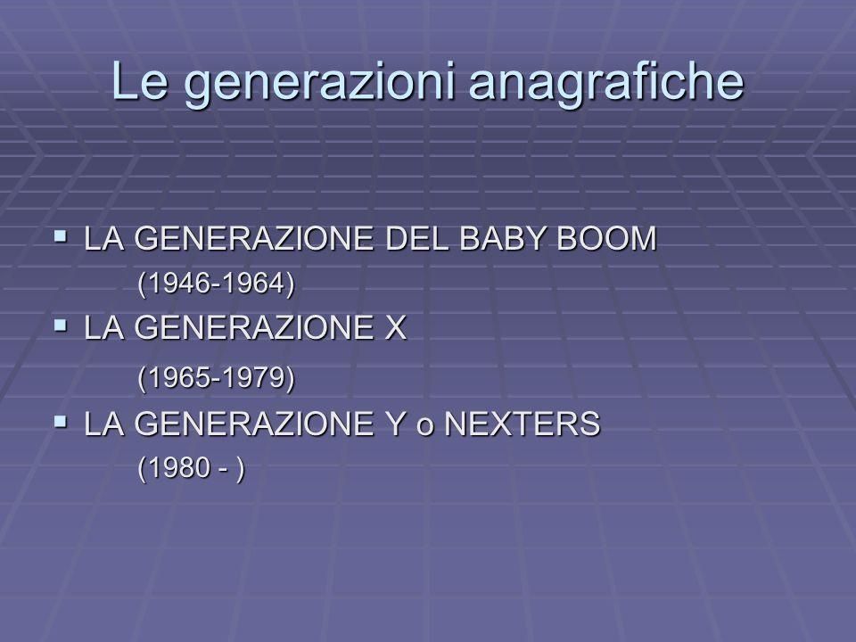 Le generazioni anagrafiche