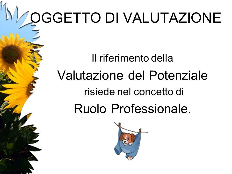 OGGETTO DI VALUTAZIONE