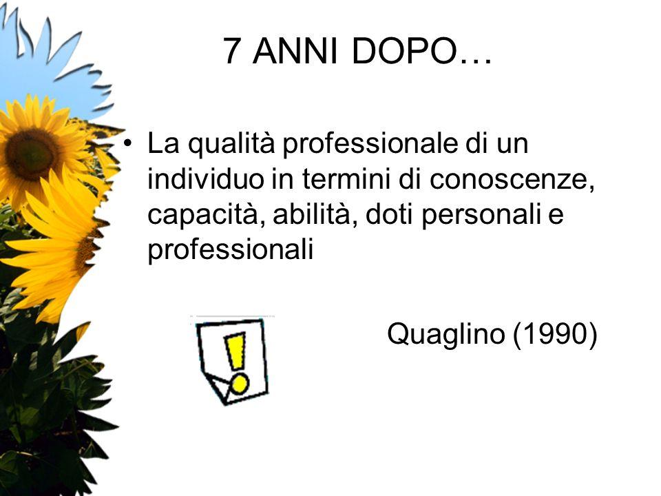 7 ANNI DOPO… La qualità professionale di un individuo in termini di conoscenze, capacità, abilità, doti personali e professionali.
