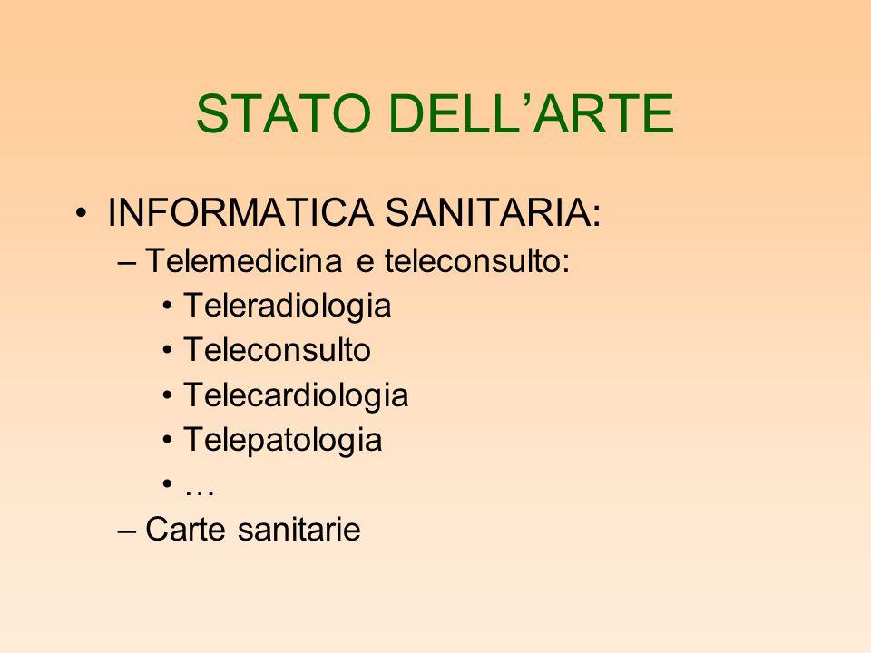 STATO DELL'ARTE INFORMATICA SANITARIA: Telemedicina e teleconsulto: