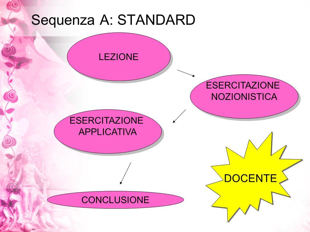 Sequenza A: STANDARD DOCENTE LEZIONE ESERCITAZIONE NOZIONISTICA