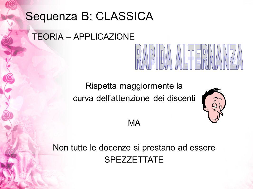 Sequenza B: CLASSICA RAPIDA ALTERNANZA TEORIA – APPLICAZIONE