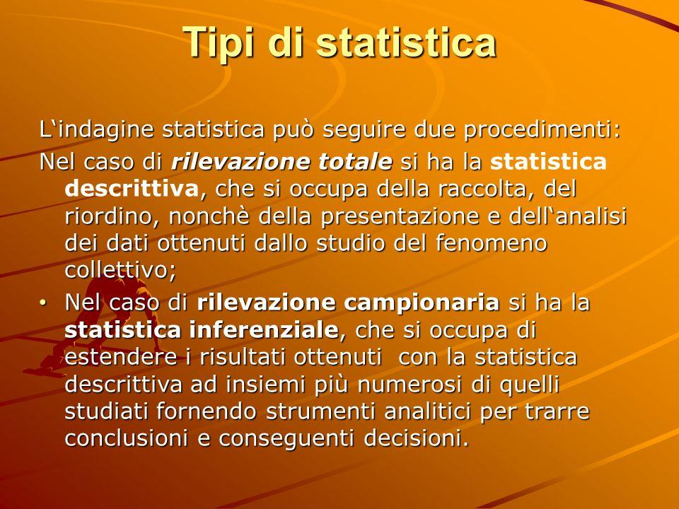 Tipi di statistica L'indagine statistica può seguire due procedimenti: