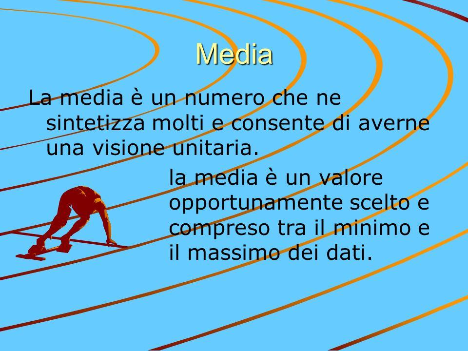 Media La media è un numero che ne sintetizza molti e consente di averne una visione unitaria.