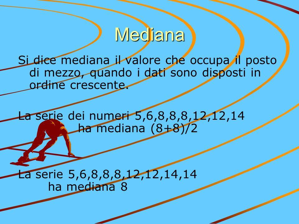 Mediana Si dice mediana il valore che occupa il posto di mezzo, quando i dati sono disposti in ordine crescente.