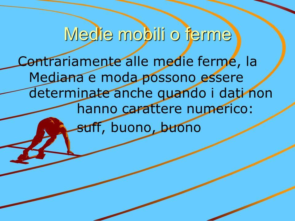 Medie mobili o ferme