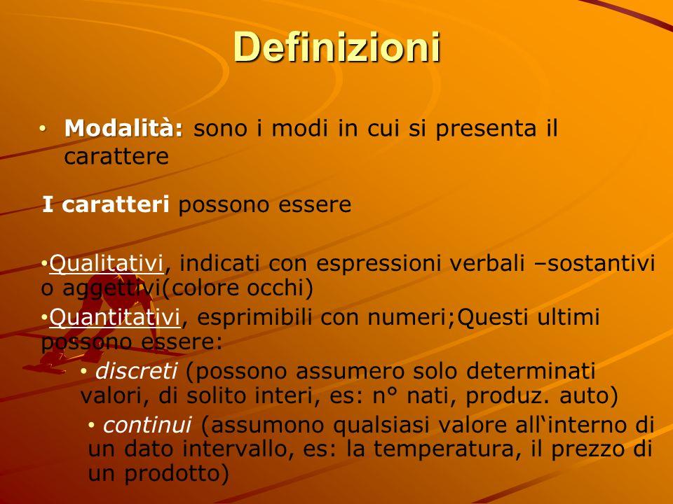 Definizioni Modalità: sono i modi in cui si presenta il carattere