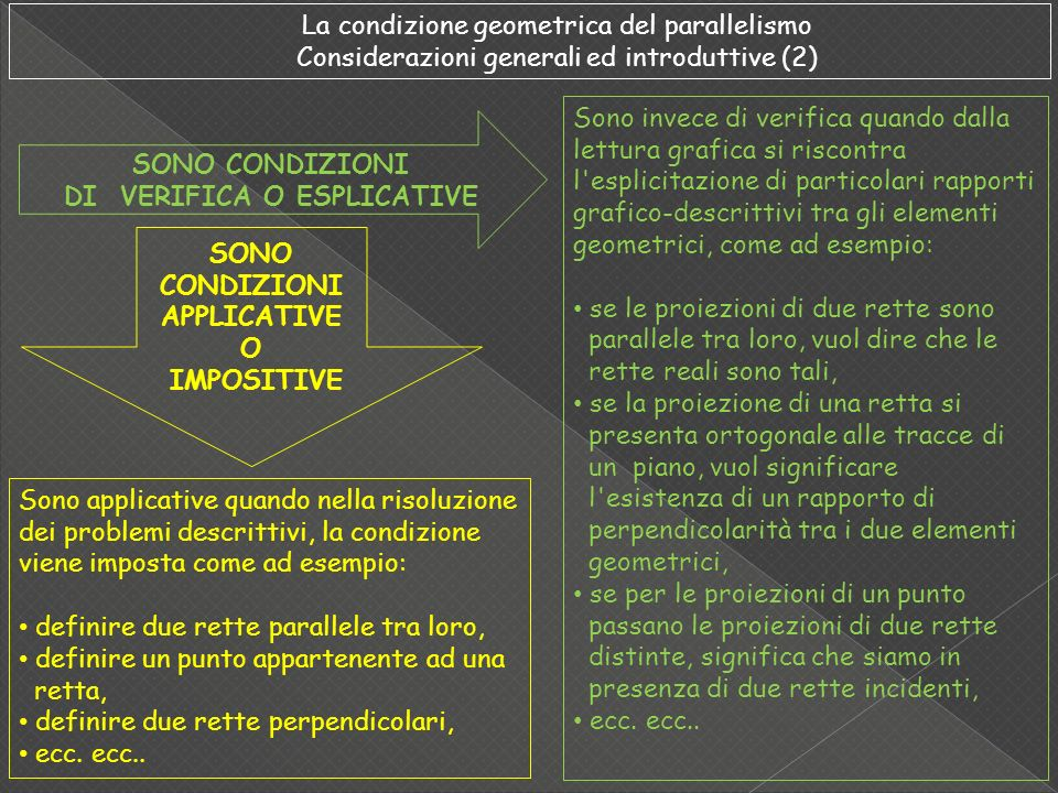 DI VERIFICA O ESPLICATIVE CONDIZIONI APPLICATIVE