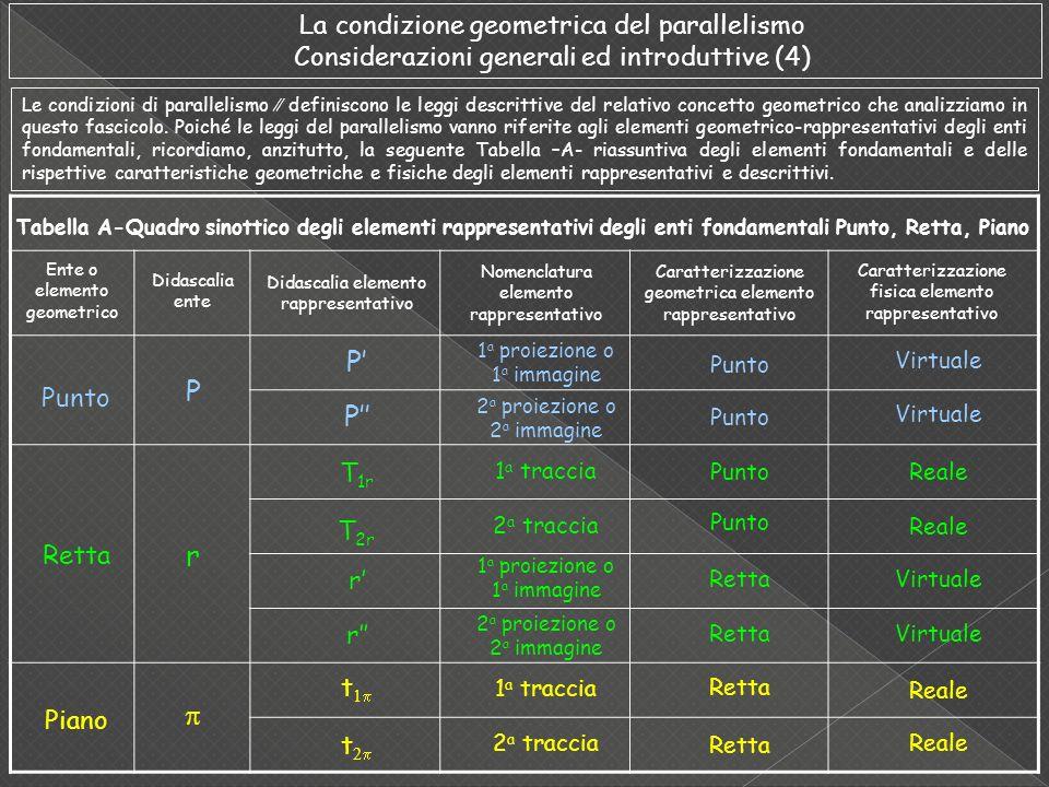 La condizione geometrica del parallelismo Considerazioni generali ed introduttive (4)