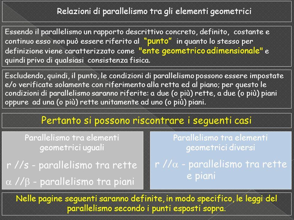 Relazioni di parallelismo tra gli elementi geometrici