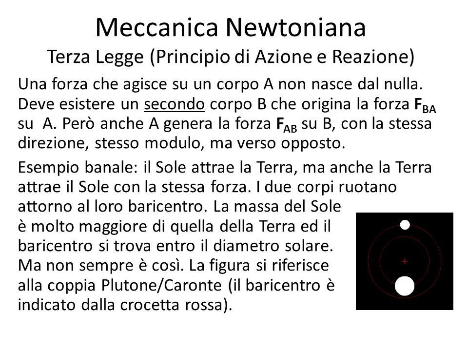 Meccanica Newtoniana Terza Legge (Principio di Azione e Reazione)