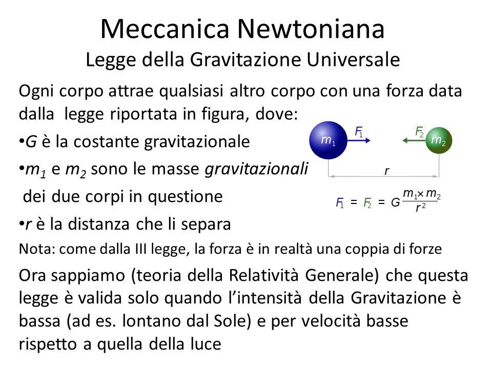 Meccanica Newtoniana Legge della Gravitazione Universale