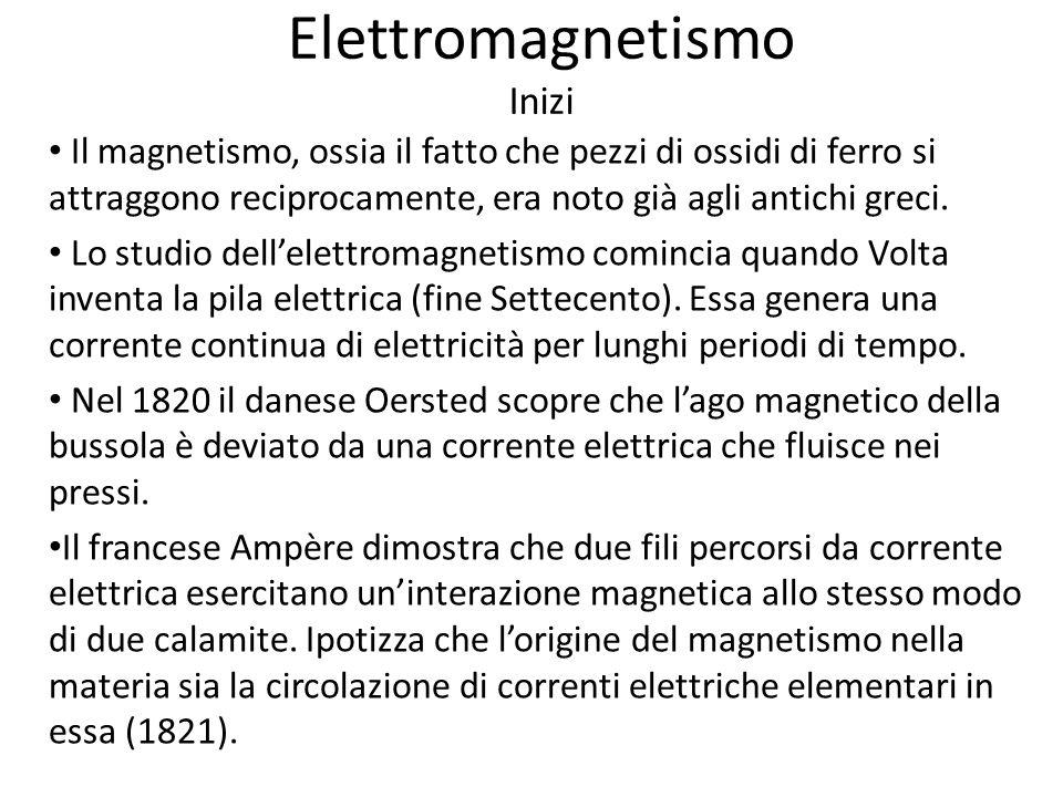Elettromagnetismo Inizi