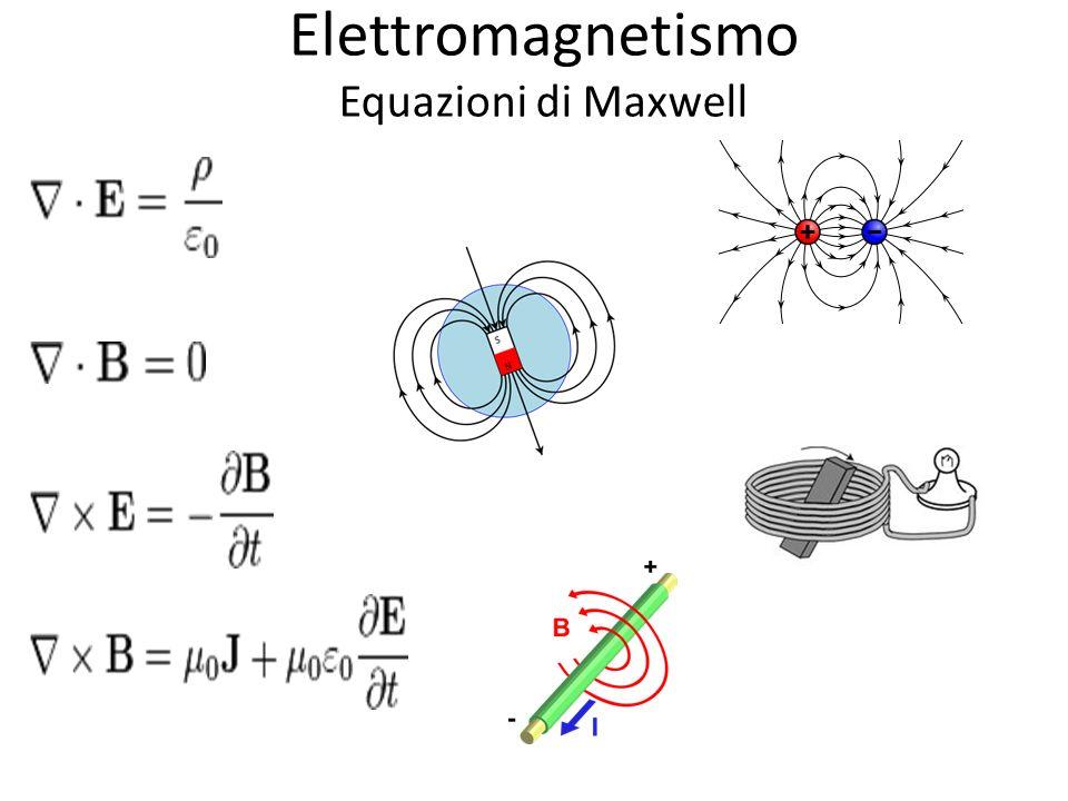 Elettromagnetismo Equazioni di Maxwell