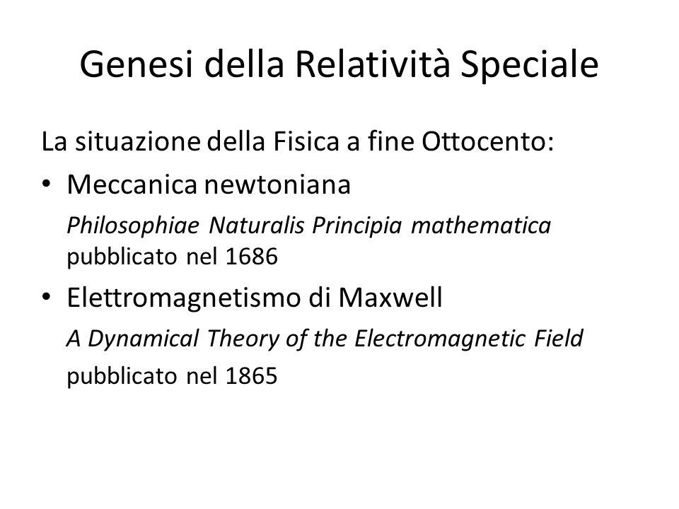 Genesi della Relatività Speciale