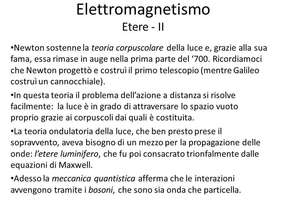 Elettromagnetismo Etere - II
