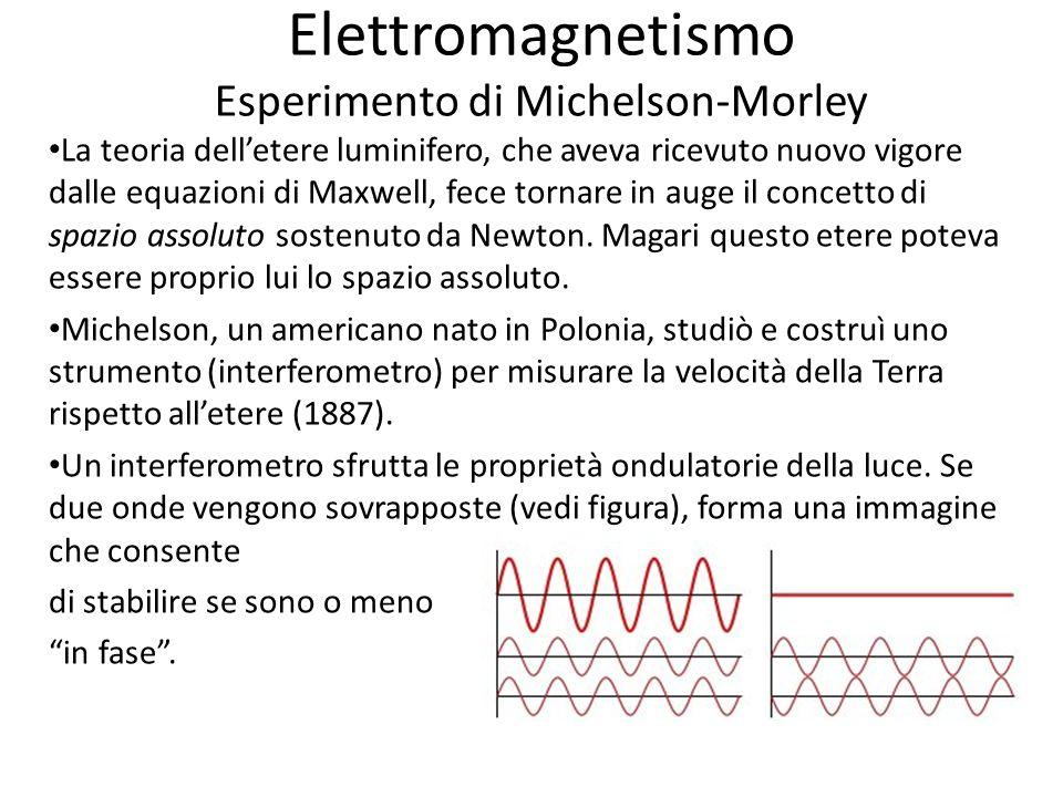 Elettromagnetismo Esperimento di Michelson-Morley