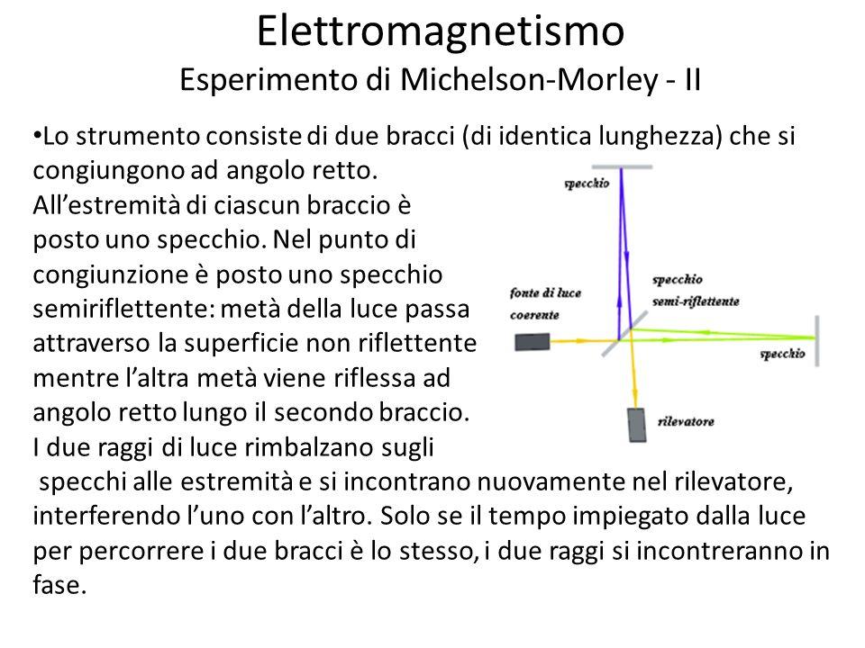 Elettromagnetismo Esperimento di Michelson-Morley - II