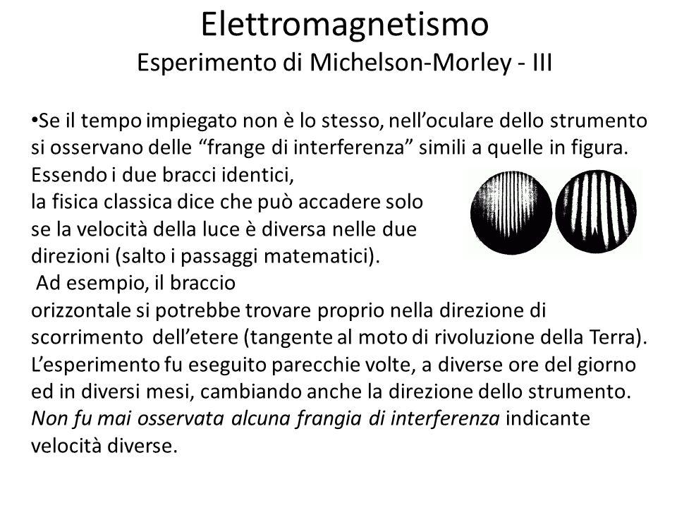 Elettromagnetismo Esperimento di Michelson-Morley - III
