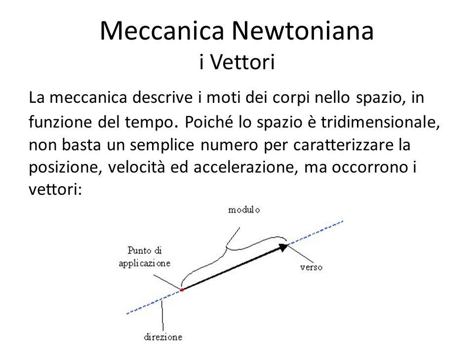 Meccanica Newtoniana i Vettori