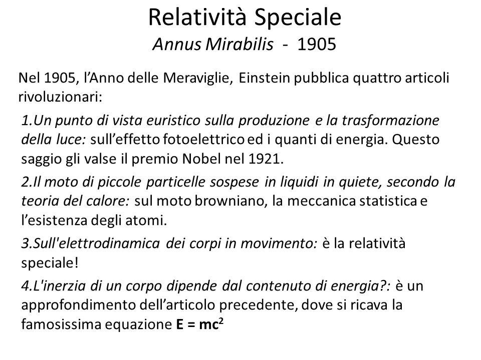 Relatività Speciale Annus Mirabilis - 1905
