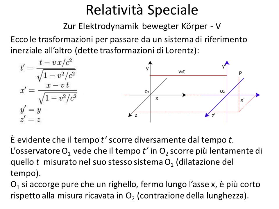 Relatività Speciale Zur Elektrodynamik bewegter Körper - V