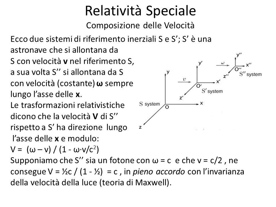 Relatività Speciale Composizione delle Velocità