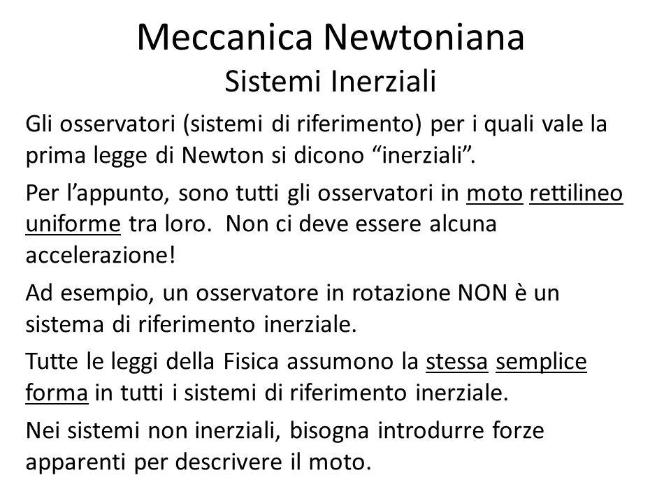 Meccanica Newtoniana Sistemi Inerziali