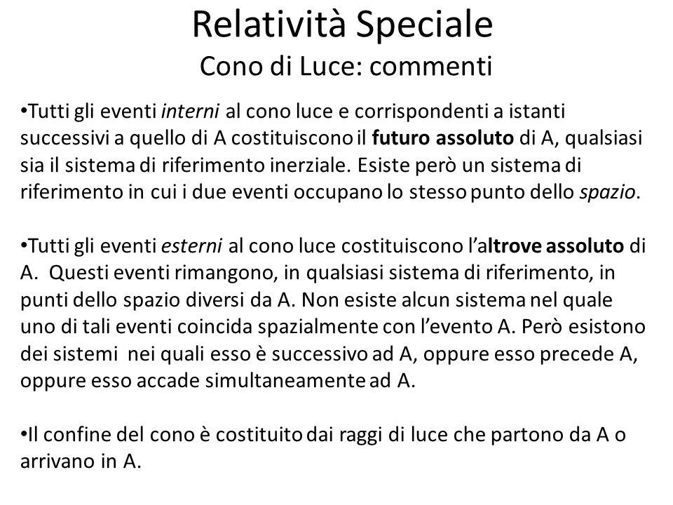 Relatività Speciale Cono di Luce: commenti