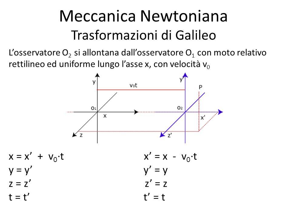 Meccanica Newtoniana Trasformazioni di Galileo
