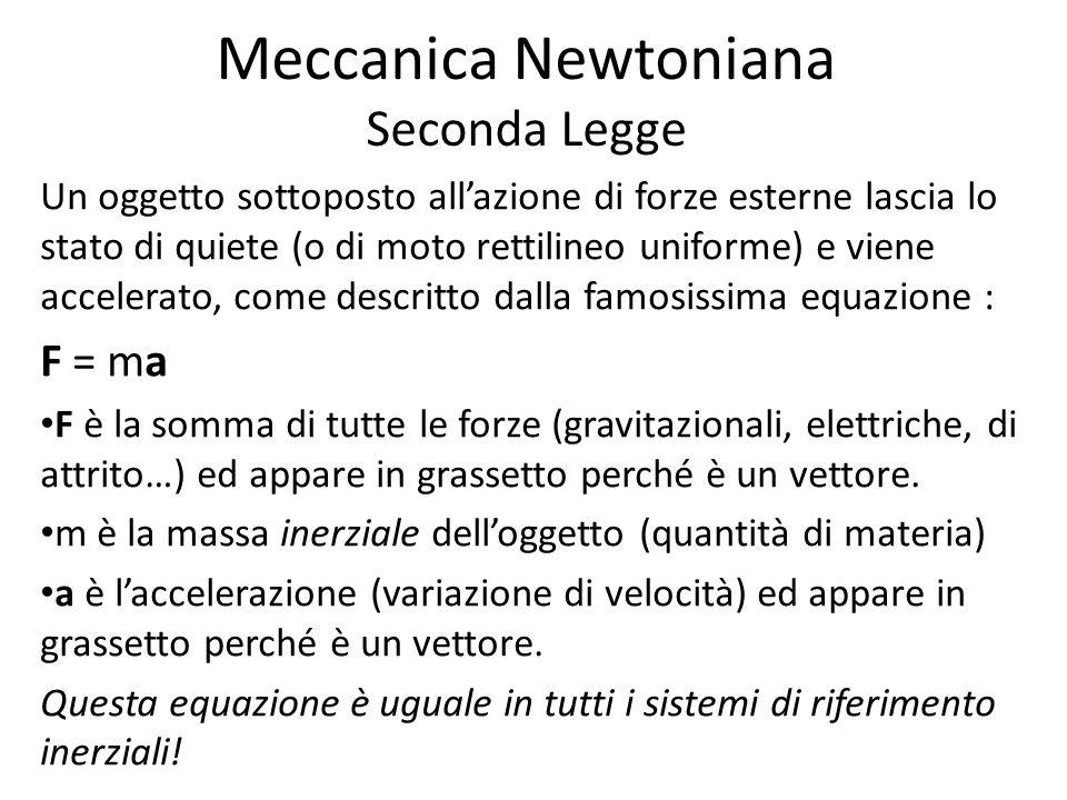 Meccanica Newtoniana Seconda Legge