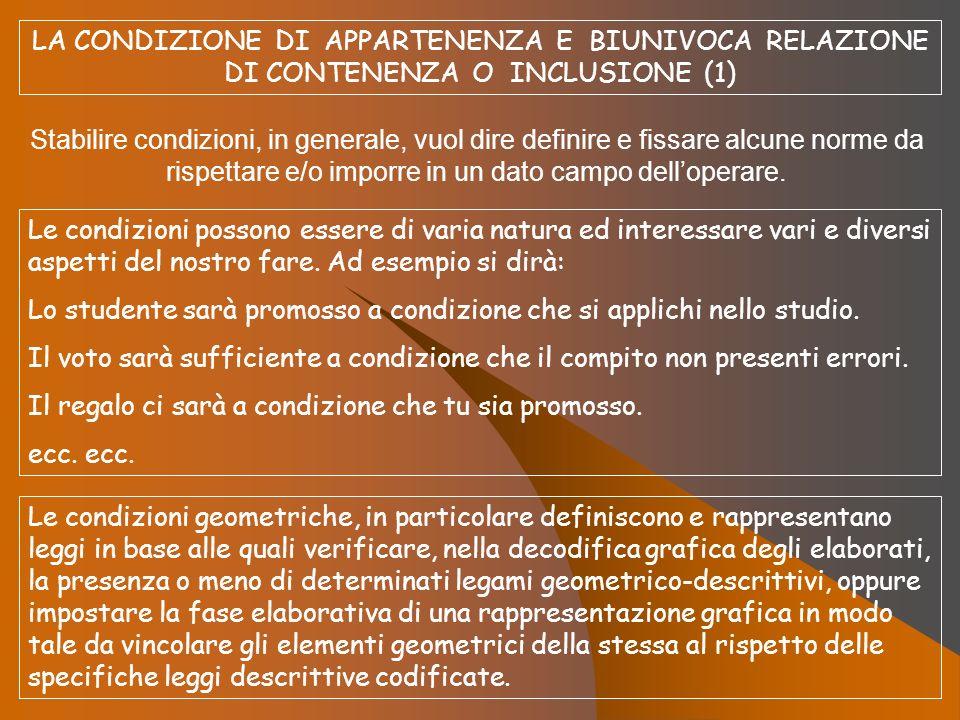 LA CONDIZIONE DI APPARTENENZA E BIUNIVOCA RELAZIONE DI CONTENENZA O INCLUSIONE (1)