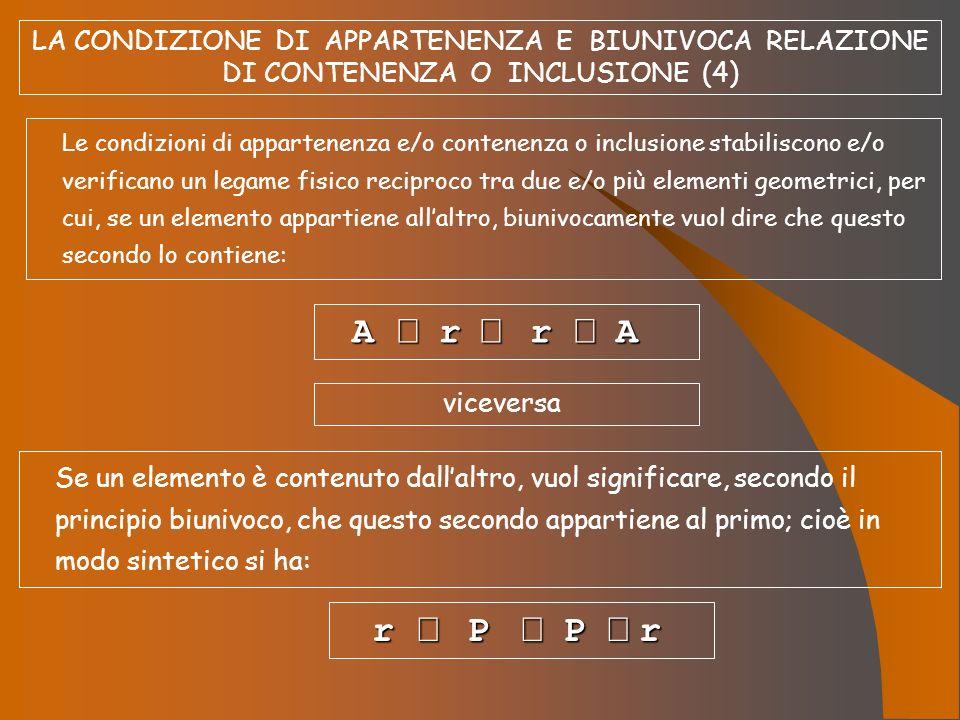 LA CONDIZIONE DI APPARTENENZA E BIUNIVOCA RELAZIONE DI CONTENENZA O INCLUSIONE (4)