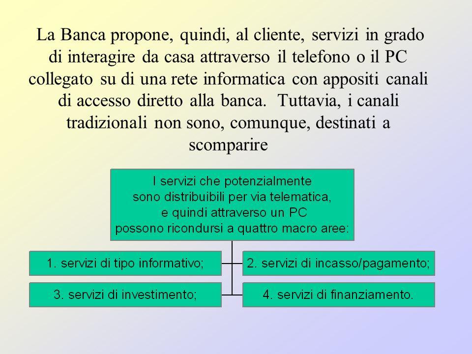 La Banca propone, quindi, al cliente, servizi in grado di interagire da casa attraverso il telefono o il PC collegato su di una rete informatica con appositi canali di accesso diretto alla banca.