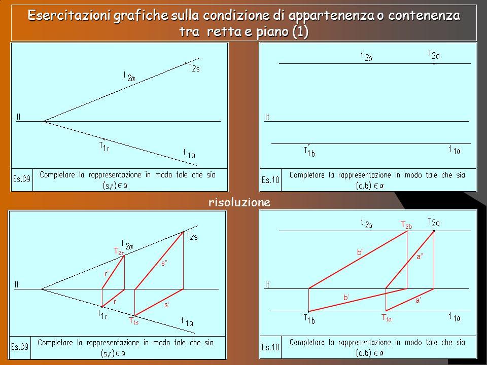Esercitazioni grafiche sulla condizione di appartenenza o contenenza tra retta e piano (1)