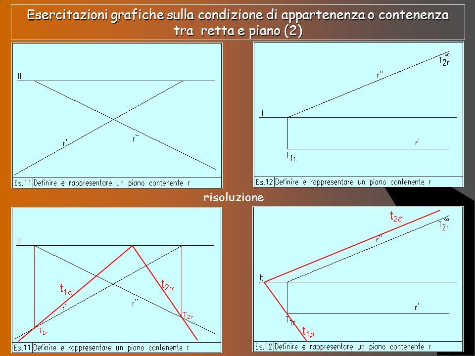 Esercitazioni grafiche sulla condizione di appartenenza o contenenza tra retta e piano (2)
